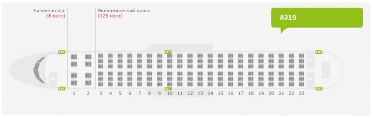 Схема салона Аэробус А319 авиакомпании S7 Airlines