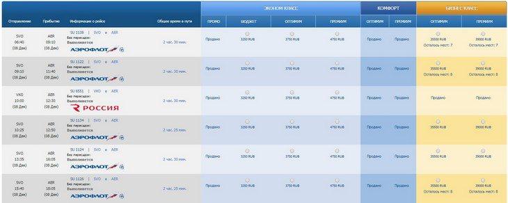 Список рейсов и цены на авиабилеты