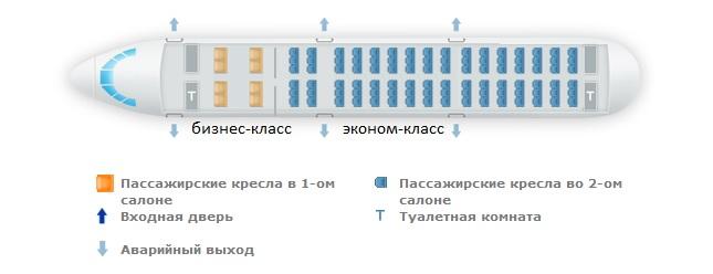 Схема салона самолета Як 42Д авиакомпании Ижавиа