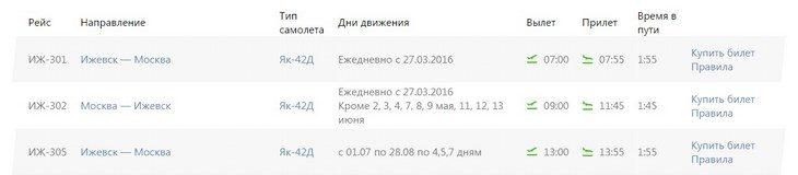Расписание рейсов авиакомпании Ижавиа