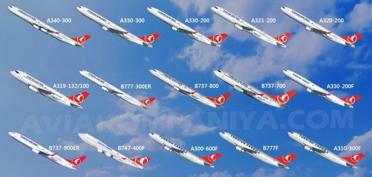 Весь воздушный флот с пассажирскими и грузовыми лайнерами