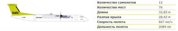 Бомбардье Ку400