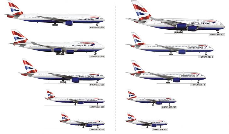 Все самолеты Британских Авиалиний