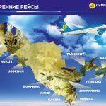 Карта внутренних рейсов по Узбекистану