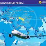 Маршруты международных рейсов