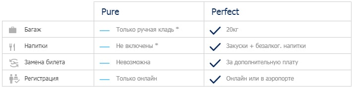 Сравнение тарифов Pure и Perfect авиакомпании TUIfly