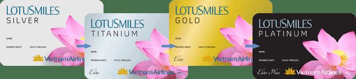Программа Lotus Miles