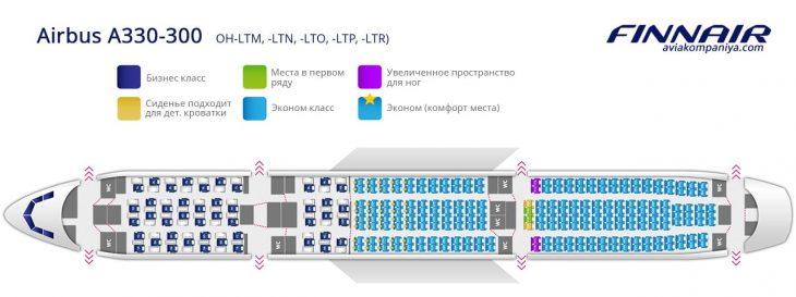 Схема салона Аэробус А330 OH-LTM, -LTN, -LTO, -LTP, -LTR