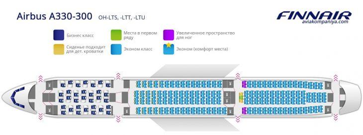 Схема салона Аэробус А330 OH-LTS, -LTT, -LTU